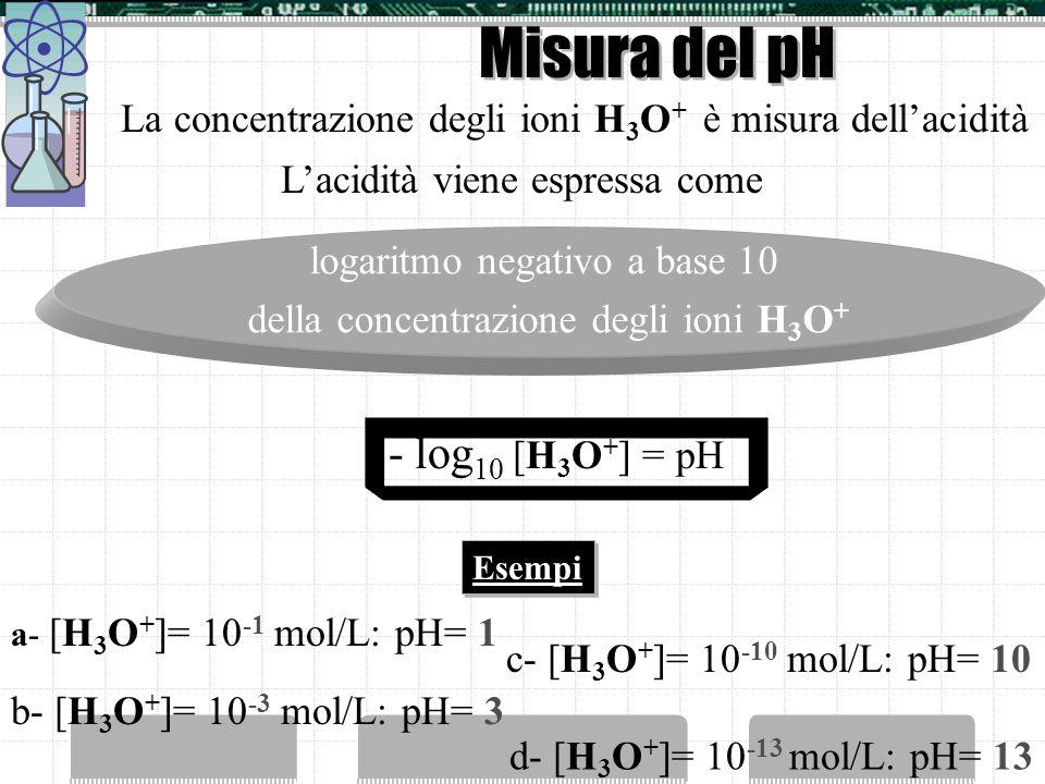 Misura del pH - log10 [H3O+] = pH